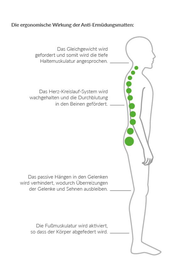 PP_bodenpflege_medizin-demo