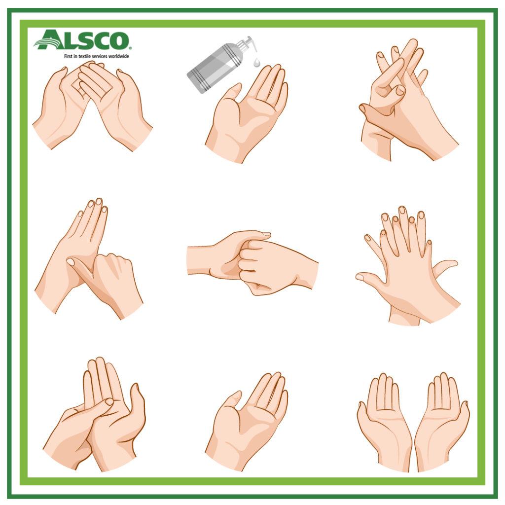 Richtiges Händewaschen dauert min. 20 Sekunden