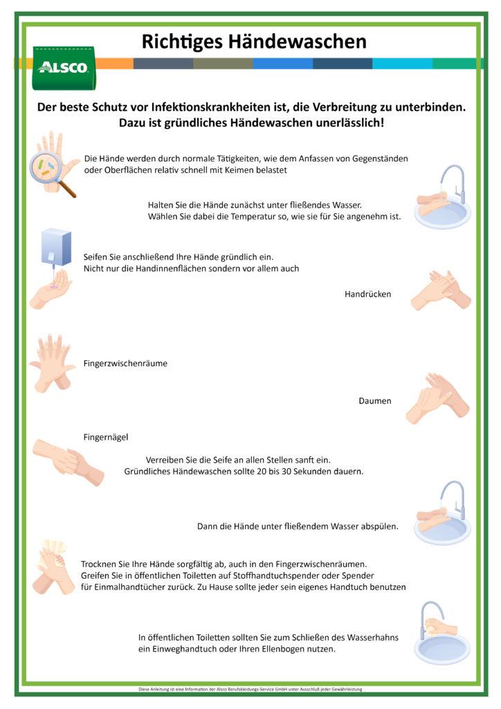 Anleitung zum richtigen Händewaschen (Zum Ausdrucken)